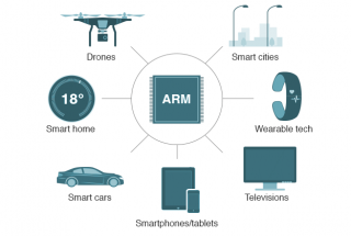 arm holdings sale is a big bet on the future of iot