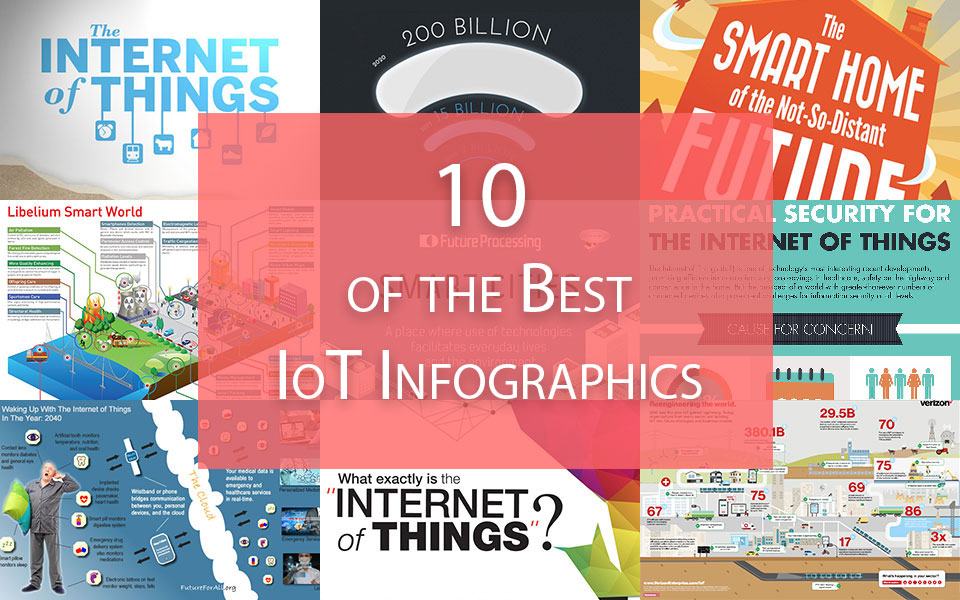 10 of the best iot infographics